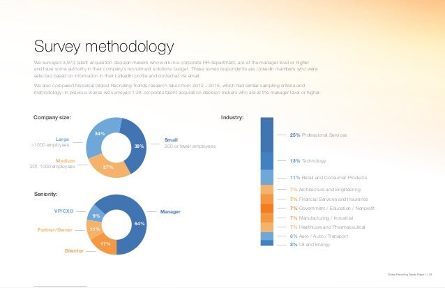 Global Recruiting Trends Report | 29Global Recruiting Trends Report | 29 Survey methodology We surveyed 3,973 talent acqui...