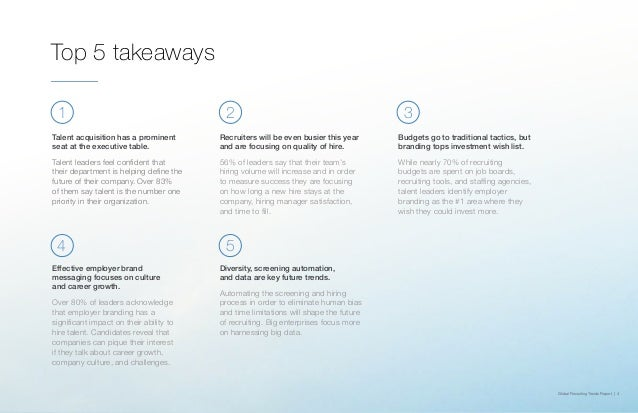 Global Recruiting Trends Report | 4 Top 5 takeaways Talent acquisition has a prominent seat at the executive table. Recrui...