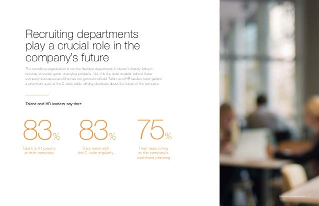 Global Recruiting Trends Report | 6Global Recruiting Trends Report | 6 Recruiting departments play a crucial role in the c...