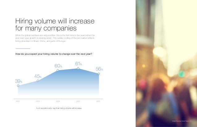 Global Recruiting Trends Report | 9 Hiring volume will increase for many companies While the global numbers are very posit...