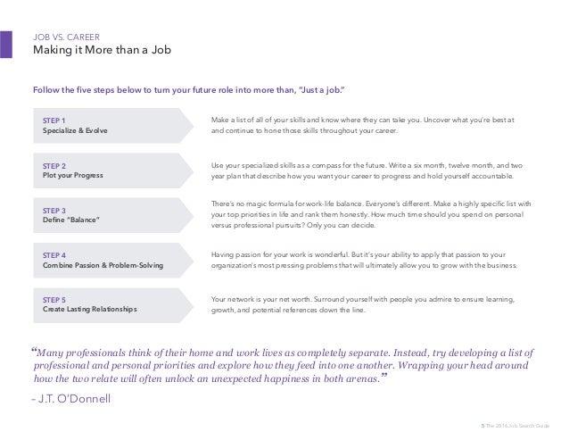 best job search tools