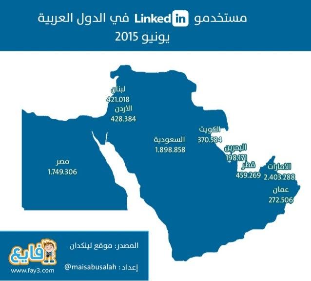 انفوجرافيك مستخدمو لينكدان في الدول العربية - يونيو 2015 - الإمارات رقم1