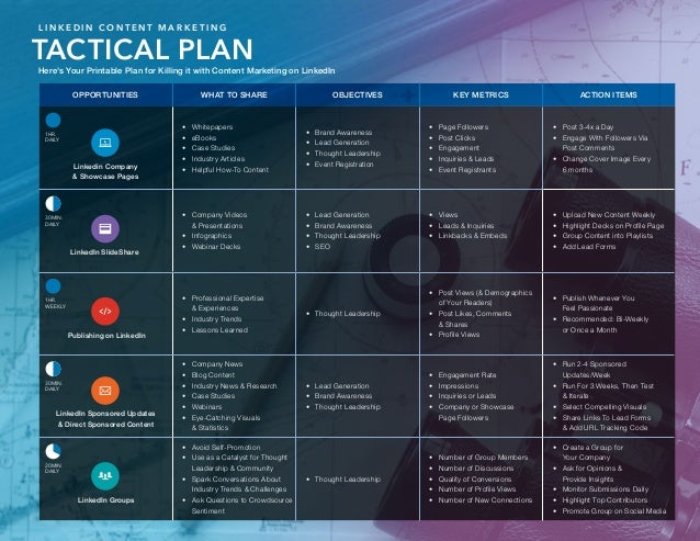 tactical marketing plan Tactical marketing plan use the tactical marketing plan to identify the action items and expectations that surround marketing your product or service.