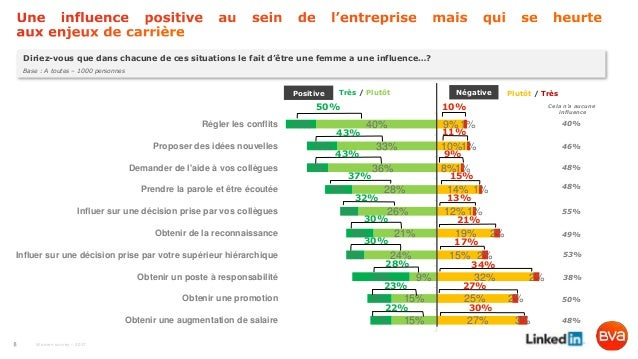 Women survey - 2017 40% 33% 36% 28% 26% 21% 24% 9% 15% 15% 10% 10% 7% 9% 6% 9% 6% 19% 8% 7% 9% 10% 8% 14% 12% 19% 15% 32% ...