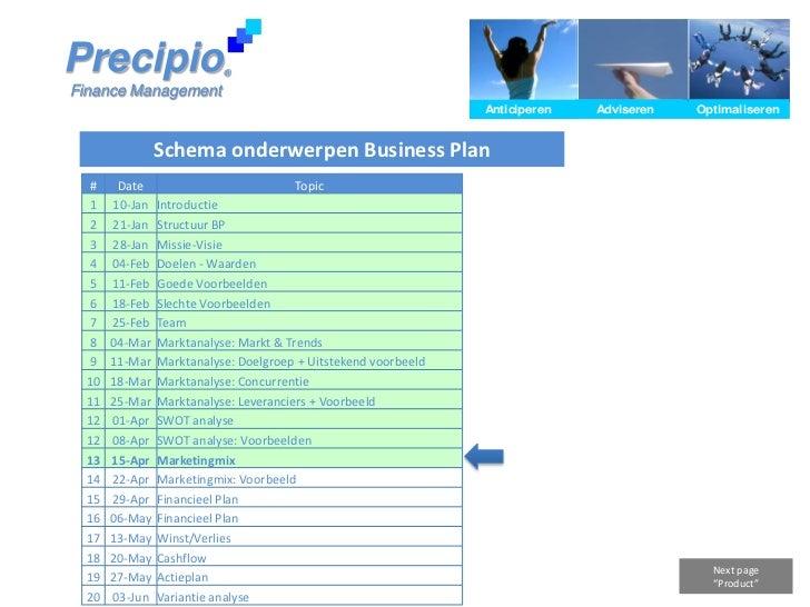 """Precipio<br />®<br />Finance Management<br />Schema onderwerpen Business Plan<br />Next page<br />""""Product""""<br />"""