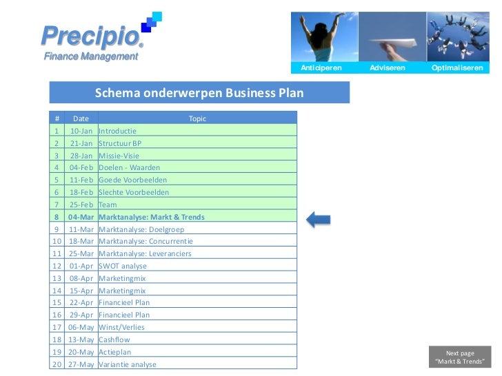 """Precipio<br />®<br />Finance Management<br />Schema onderwerpen Business Plan<br />Next page<br />""""Markt & Trends""""<br />"""