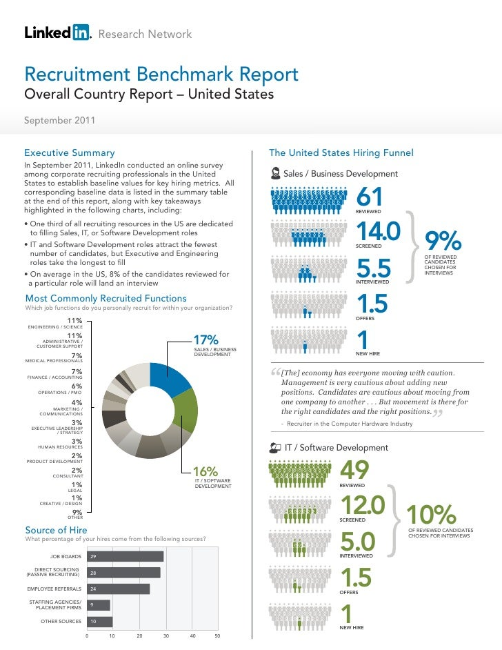 Research NetworkRecruitment Benchmark ReportOverall Country Report – United StatesSeptember 2011Executive Summary         ...