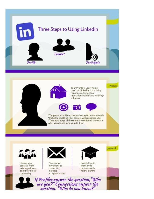 LinkedIn in 3 Steps