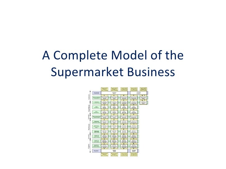 A Complete Model of the Supermarket Business