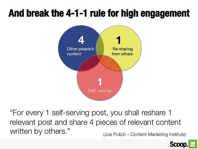 "And break the 4-1-1 rule for high engagement  4  1  Other people's content  Re-sharing from others  1 Self -serving  ""For ..."