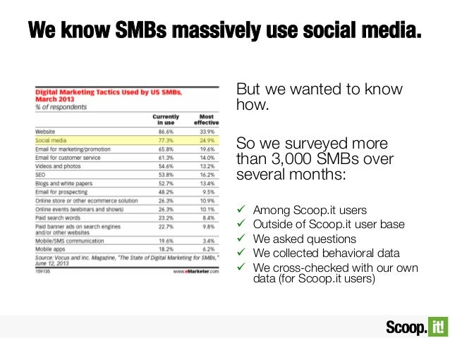 We know SMBs massively use social media. But we wanted to know how. So we surveyed more than 3,000 SMBs over several month...