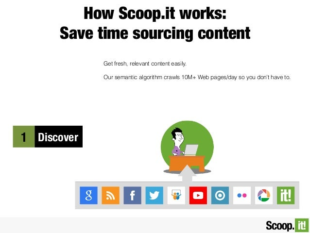 How Scoop.it works:  Save time sourcing content Get fresh, relevant content easily. Our semantic algorithm crawls 10M+ Web...