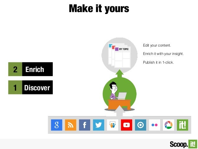Make it yours  Edit your content. Enrich it with your insight. Publish it in 1-click.  2    Enrich 1  Discover