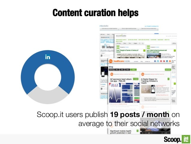 Content curation helps Scoop it users