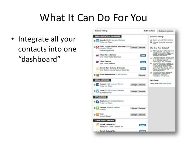 """What It Can Do For You• Integrate all yourcontacts into one""""dashboard"""""""