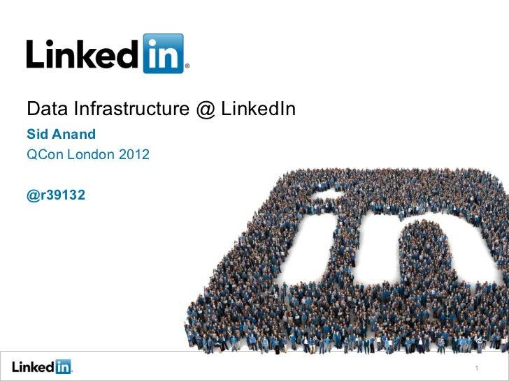Data Infrastructure @ LinkedInSid AnandQCon London 2012@r39132                                 1