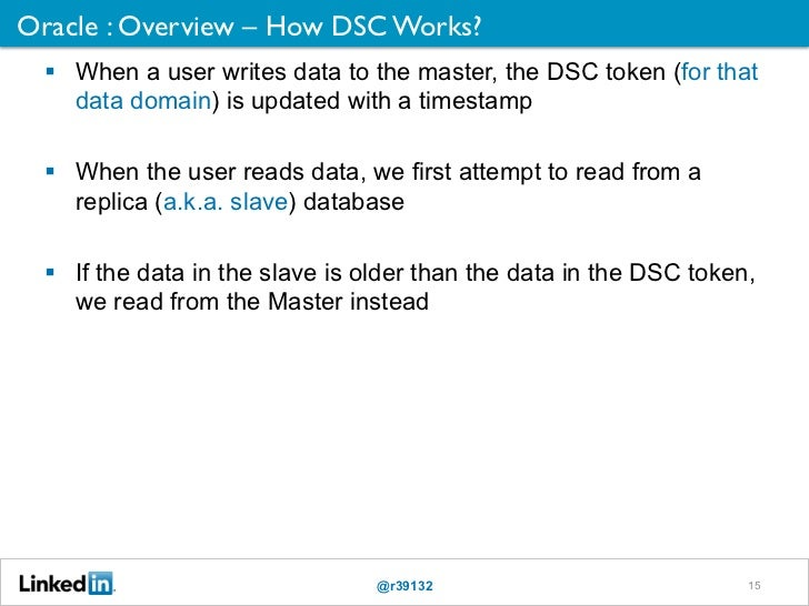 Oracle : Overview – How DSC Works?	    When a user writes data to the master, the DSC token (for that     data domain) is...