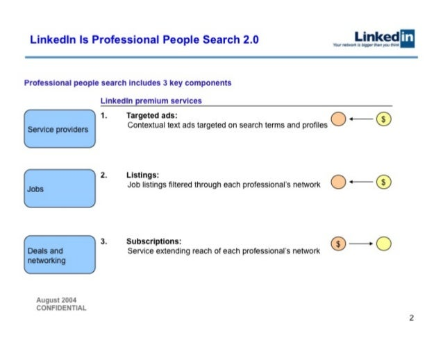 Linkedin Series B Pitch Deck Slide 2