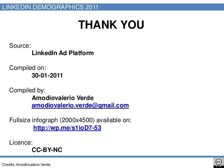THANK YOU<br />Source: LinkedInAd Platform<br />Compiled on: <br />30-01-2011<br />Compiledby:<br />Amodiovalerio Verdeamo...