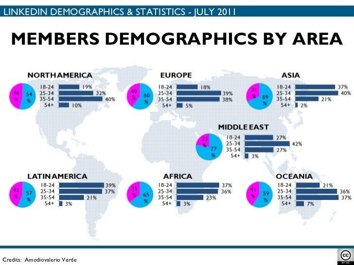 MEMBERS DEMOGRAPHICS BY AREA Credits:  Amodiovalerio Verde LINKEDIN DEMOGRAPHICS & STATISTICS - JULY 2011