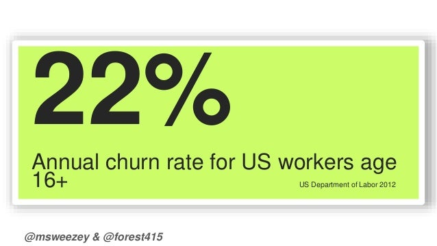 22%  Annual churn rate for US workers age  16+ US Department of Labor 2012  @msweezey & @forest415