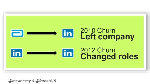 @msweezey & @forest415  2010 Churn  Left company  2012 Churn  Changed roles