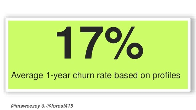 17%  Average 1-year churn rate based on profiles  @msweezey & @forest415