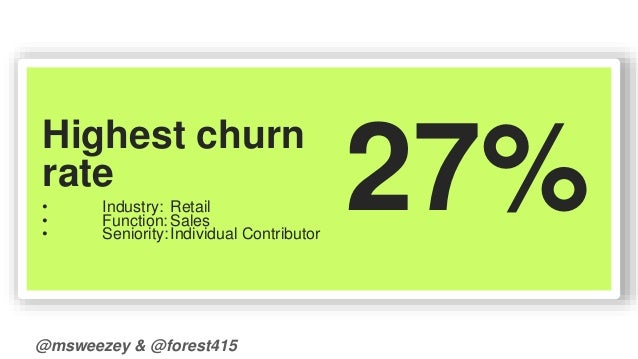 27% Highest churn  rate  • Industry: Retail  • Function:Sales  • Seniority:Individual Contributor  @msweezey & @forest415