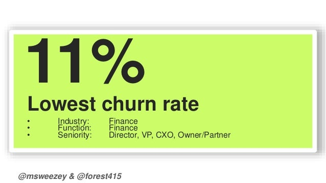 11%  Lowest churn rate  • Industry: Finance  • Function: Finance  • Seniority: Director, VP, CXO, Owner/Partner  @msweezey...
