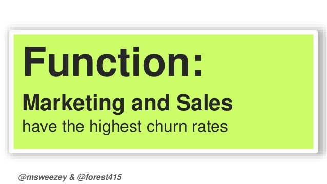 Function:  Marketing and Sales  have the highest churn rates  @msweezey & @forest415