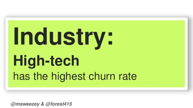 Industry:  High-tech  has the highest churn rate  @msweezey & @forest415