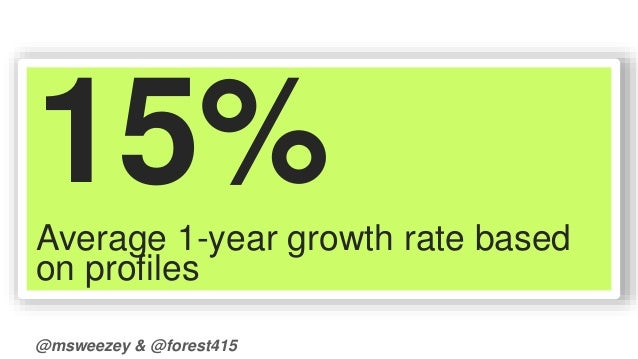 15%  Average 1-year growth rate based  on profiles  @msweezey & @forest415