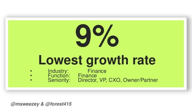 @msweezey & @forest415  9%  Lowest growth rate  • Industry: Finance  • Function: Finance  • Seniority: Director, VP, CXO, ...