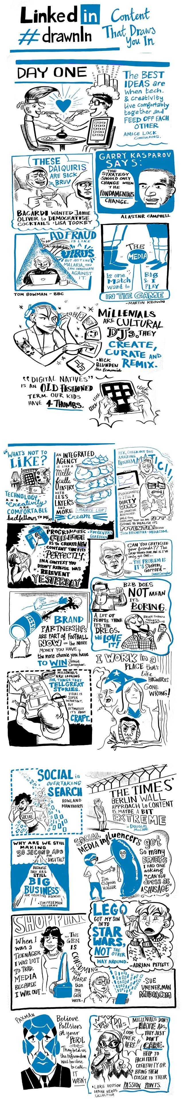 Advertising Week Europe 2015 #drawnIn Infographic