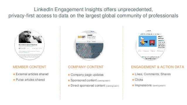 ๏ External articles shared ๏ Pulse articles shared LinkedIn Engagement Insights offers unprecedented, privacy-first access...