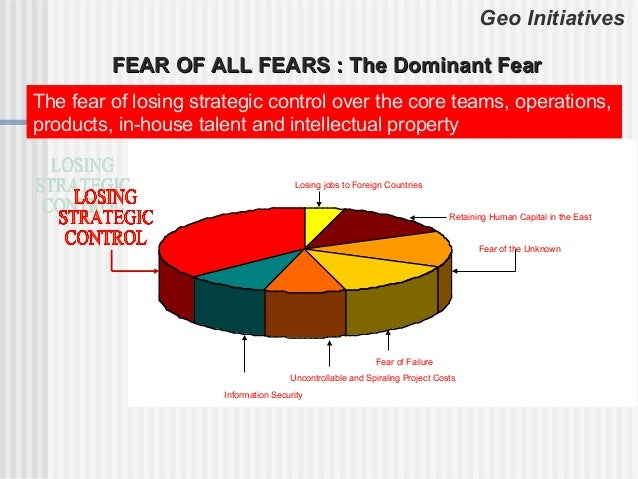 Geo Initiatives         FEAR OF ALL FEARS : The Dominant FearThe fear of losing strategic control over the core teams, ope...