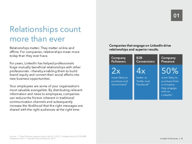 01Companies that engage on LinkedIn driverelationships and superior results.2xmore likely topurchase andrecommend1CompanyF...