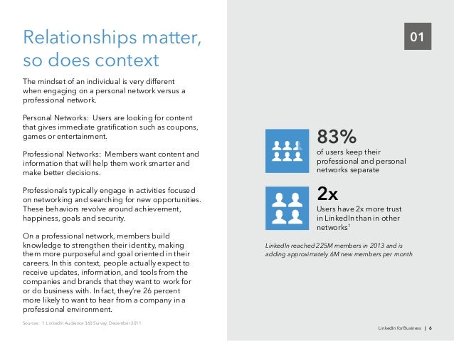 01Relationships matter,so does contextprofessional network.games or entertainment.information that will help them work sma...