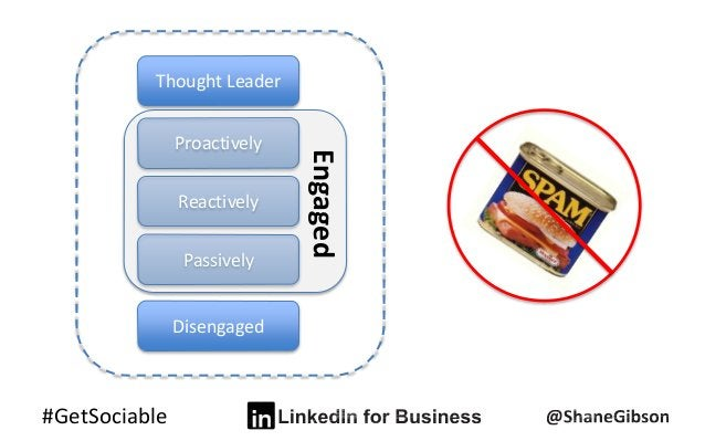 #GetSociable Thought Leader Reactively Proactively Passively Disengaged Engaged