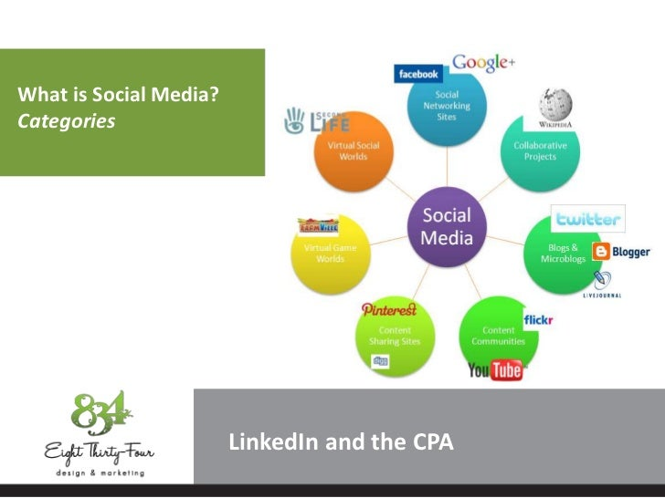 What is Social Media?Categories                        LinkedIn and the CPA