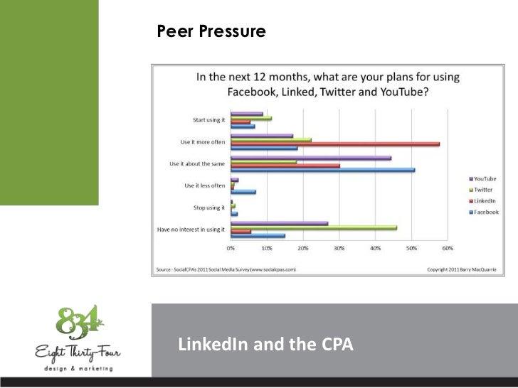 Peer Pressure  LinkedIn and the CPA