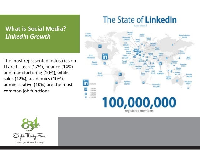 What is Social Media? LinkedIn Growth The most represented industries on LI are hi-tech (17%), finance (14%) and manufactu...