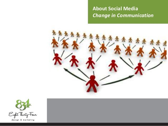 About Social Media Change in Communication