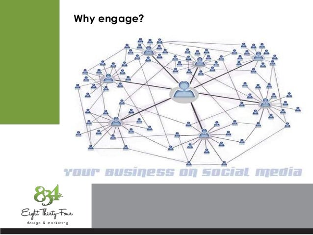 Why engage?