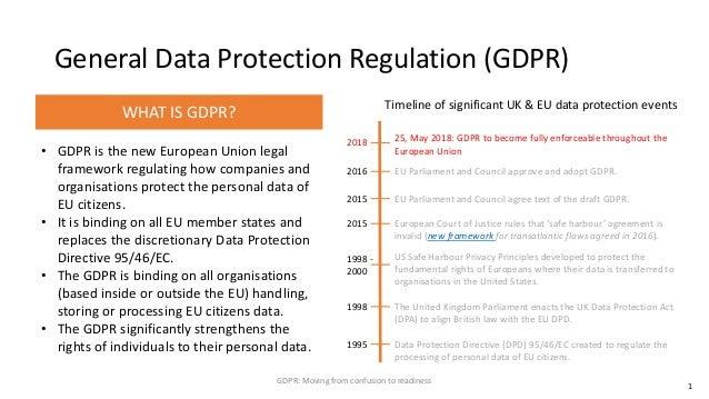general data protection regulation pdf 2018