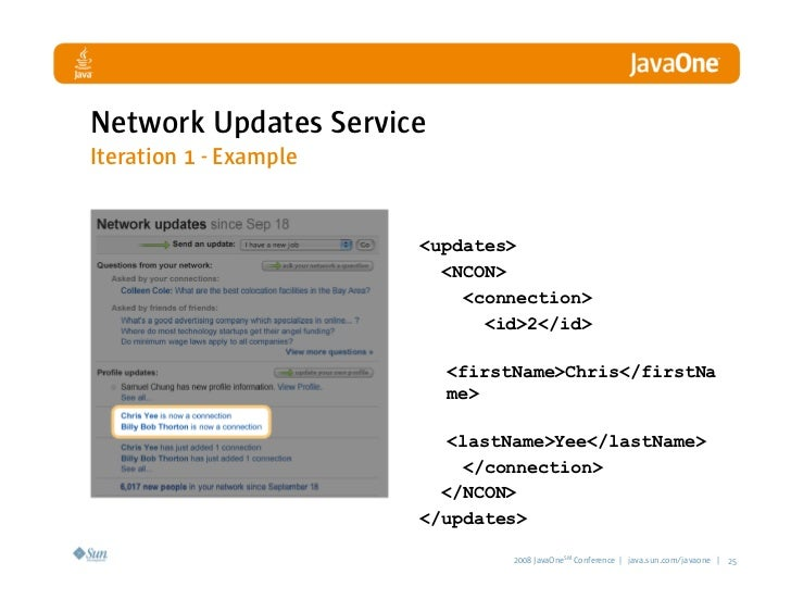 Network Updates Service Iteration 1 - Example                           <updates>                           <NCON>        ...