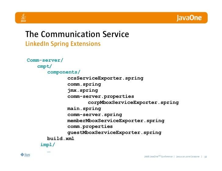 The Communication Service LinkedIn Spring Extensions  Comm-server/    cmpt/        components/               ccsServiceExp...