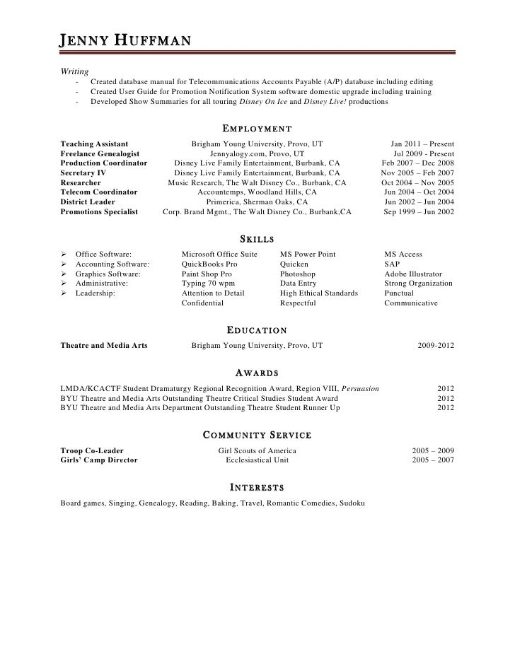 Promotional Resume Sample Model Example Template Smlf Modeling