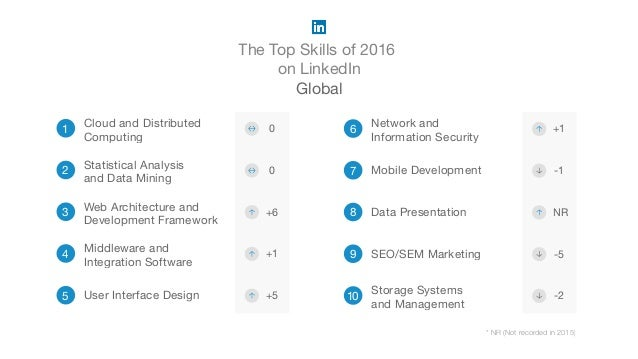 The Top Skills That Can Get You Hired in 2017 Slide 2