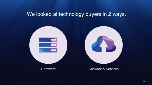 13 Hardware Software & Services We looked at technology buyers in 2 ways.